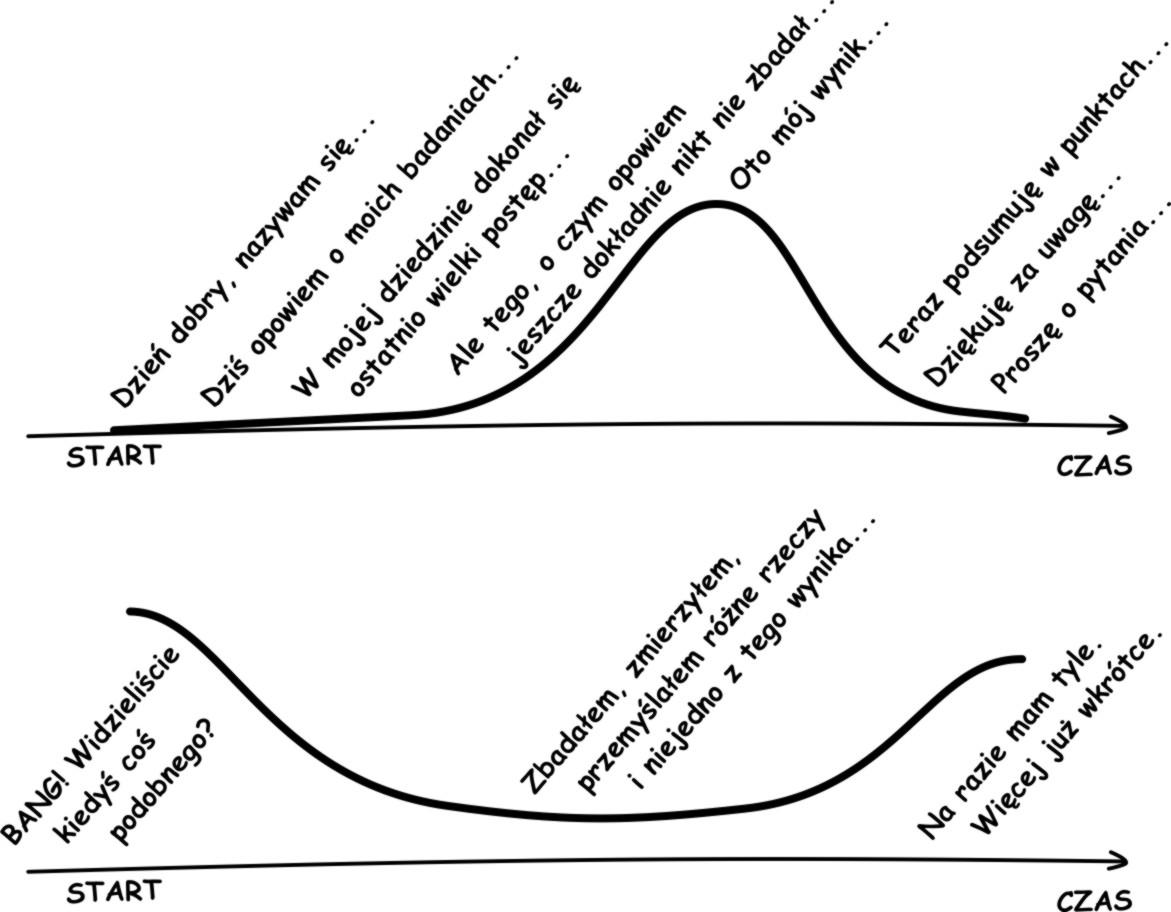 wykres_napiecia_prosty_low_res